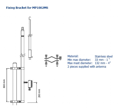 MP1002MS- mount