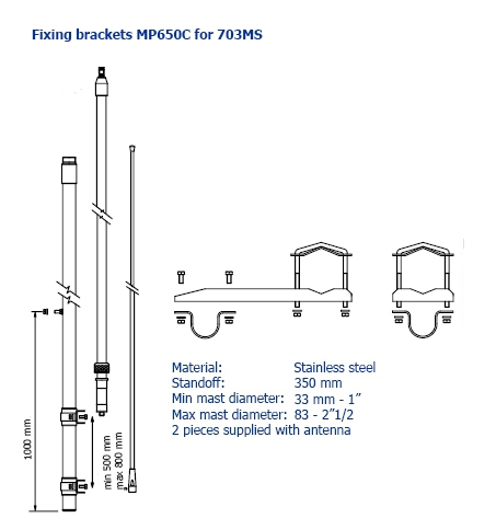 MP703MS-mounting
