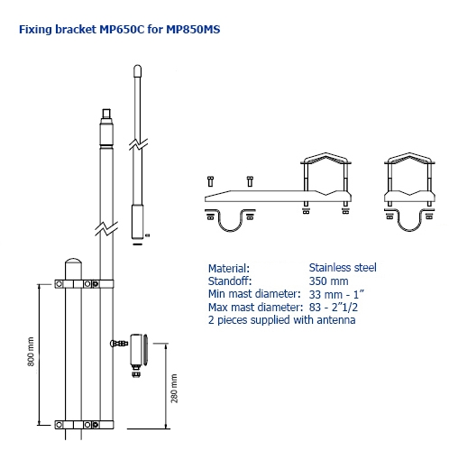 MP850MS -mounting